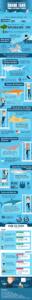 Shark Tank, success, startup, business, idea,