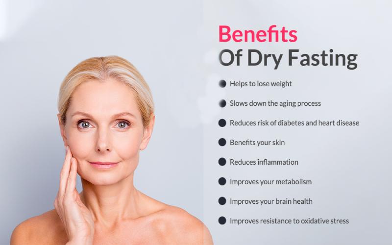 Dry Fasting